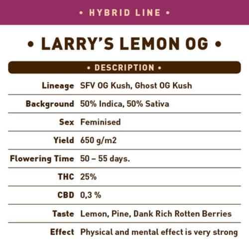 larrys lemon og bulk1